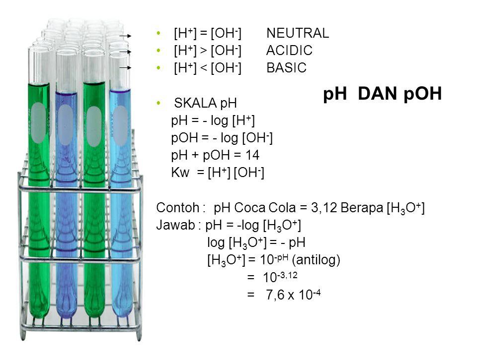 pH DAN pOH [H+] = [OH-] NEUTRAL [H+] > [OH-] ACIDIC